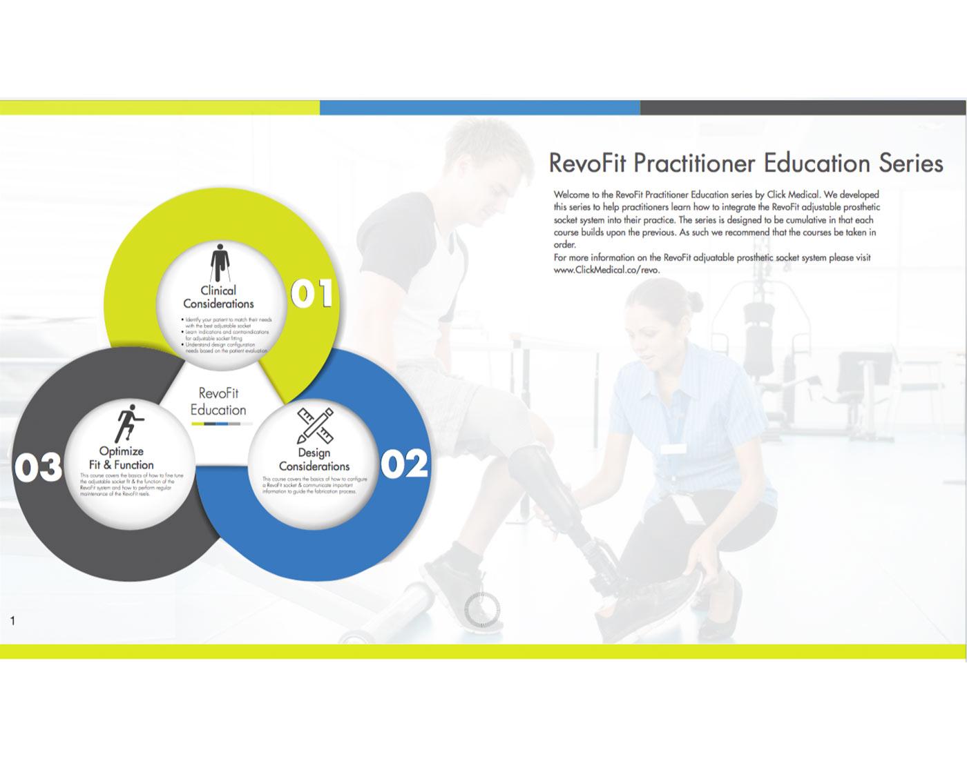 Click Medical Education